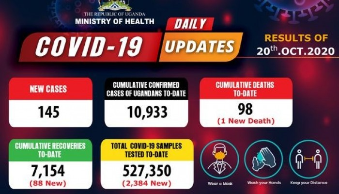 covid-19-updates-uganda-inches-closer-to-a-century-deaths-with-another-fatality